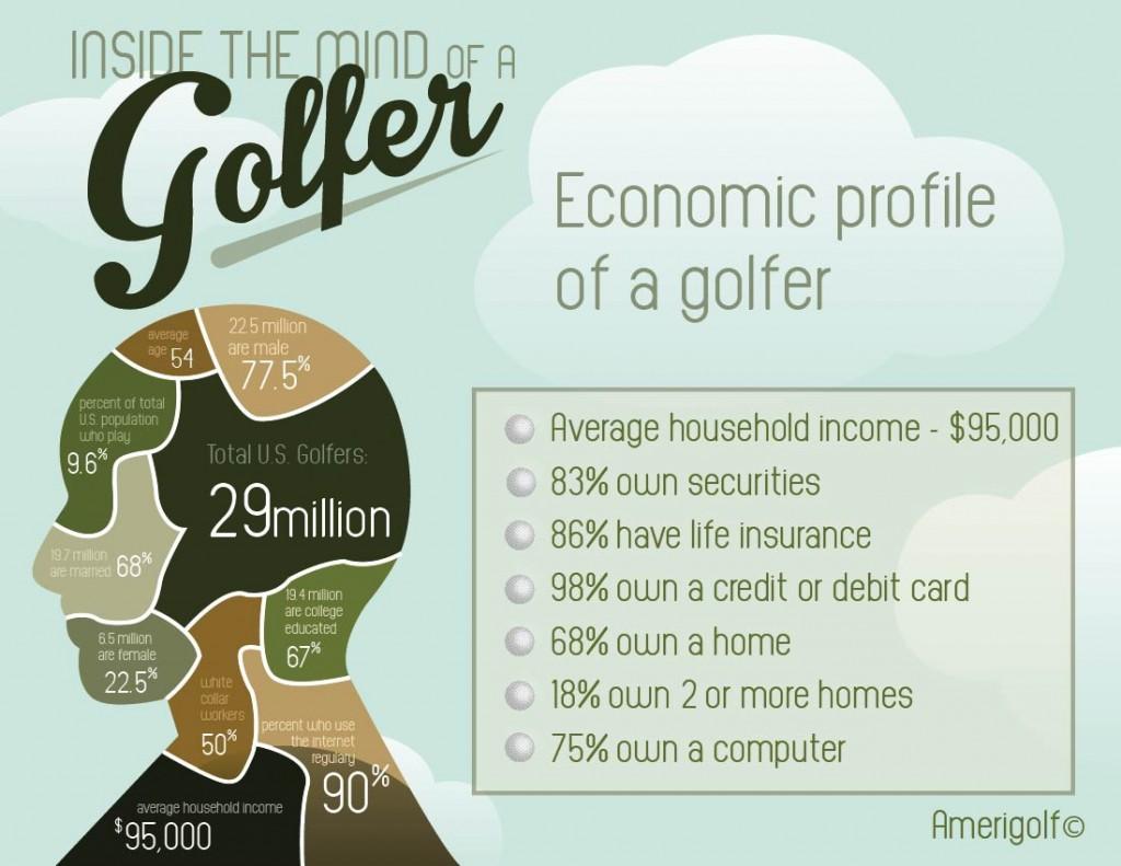 Inside the mind of a golfer