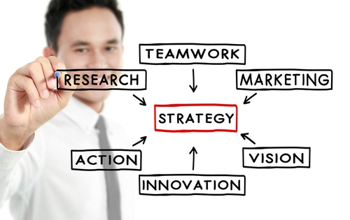 5 steps for creating and implementing a successful marketing plan